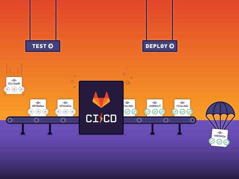 GitLab CI/CD 介绍和使用